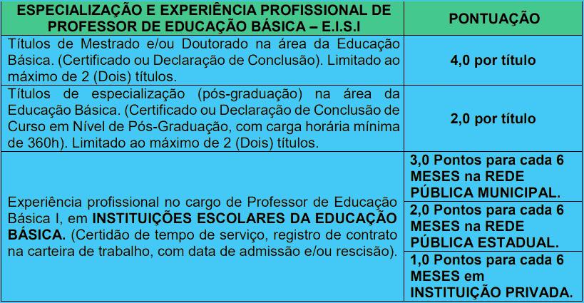 Avaliacao de experiencia profissional 1 19 - Processo seletivo Prefeitura de Ribeirão das Neves MG: Inscrições encerradas