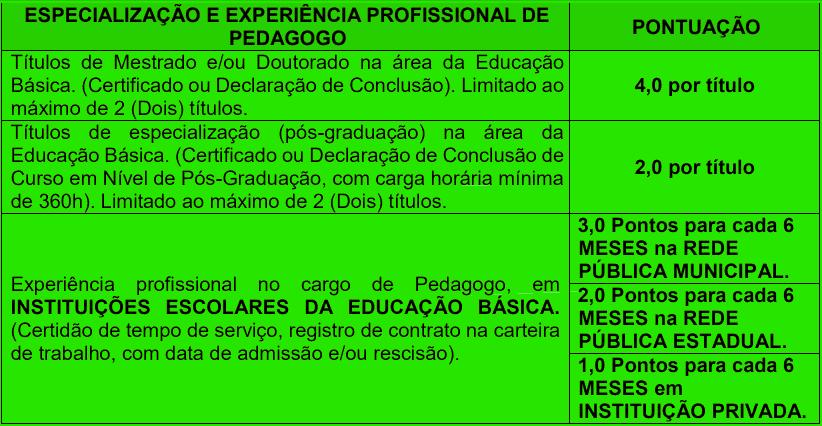 Avaliacao de experiencia profissional 1 20 - Processo seletivo Prefeitura de Ribeirão das Neves MG: Inscrições encerradas