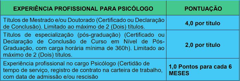 Avaliacao de experiencia profissional 1 21 - Processo seletivo Prefeitura de Ribeirão das Neves MG: Inscrições encerradas