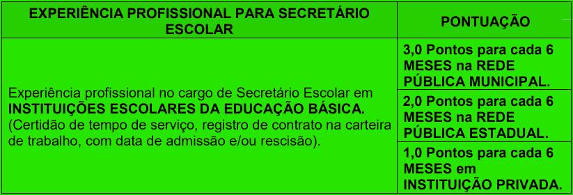 Avaliacao de experiencia profissional 1 22 - Processo seletivo Prefeitura de Ribeirão das Neves MG: Inscrições encerradas