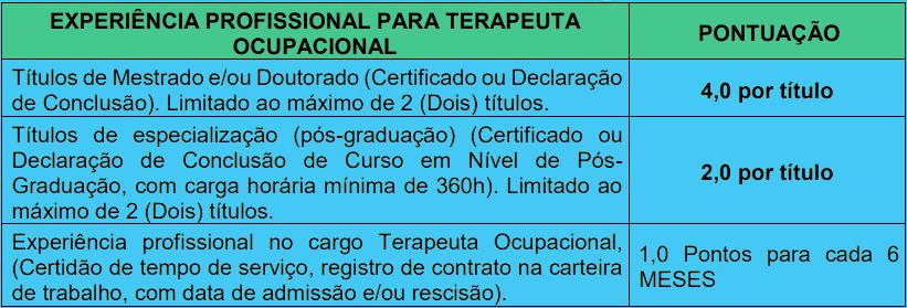 Avaliacao de experiencia profissional 1 23 - Processo seletivo Prefeitura de Ribeirão das Neves MG: Inscrições encerradas