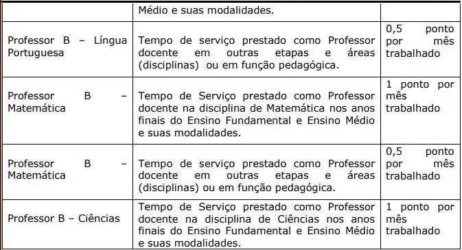 Avaliacao de experiencia profissional 1 3 - Processo Seletivo Prefeitura de Domingos Martins-ES