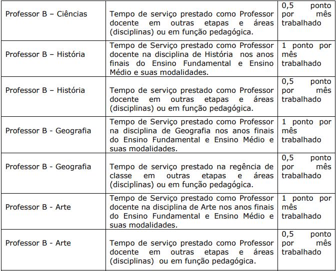 Avaliacao de experiencia profissional 1 4 - Processo Seletivo Prefeitura de Domingos Martins-ES