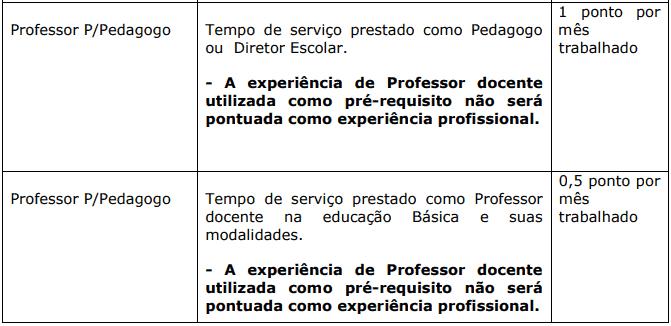 Avaliacao de experiencia profissional 1 8 - Processo Seletivo Prefeitura de Domingos Martins-ES