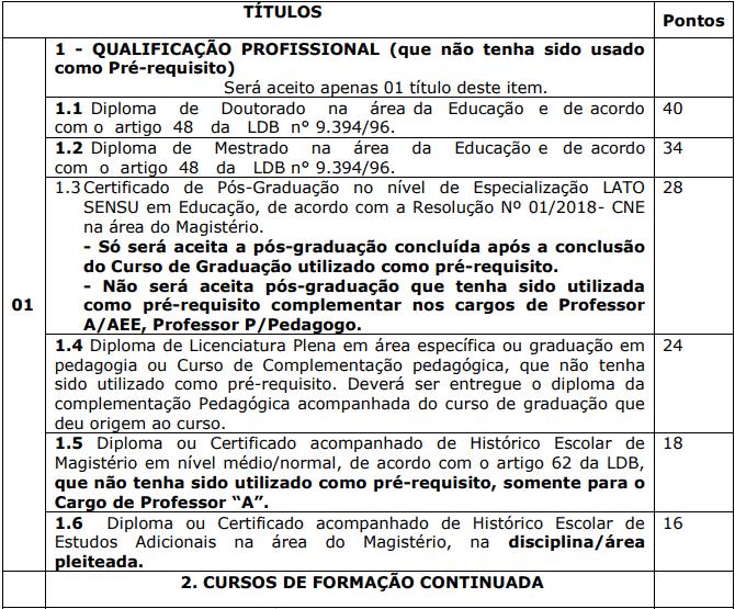 Avaliacao de experiencia profissional 1 9 - Processo Seletivo Prefeitura de Domingos Martins-ES
