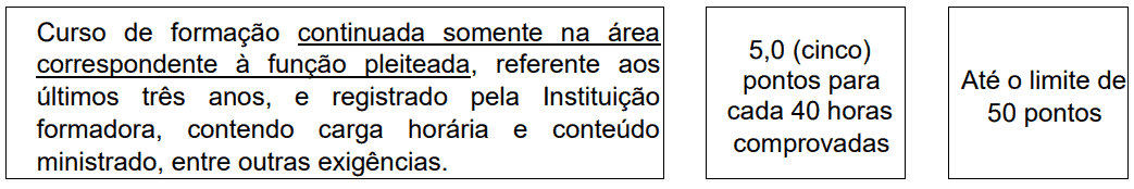 Avaliacao de titulos  - Processo Seletivo Prefeitura de Sapezal MT
