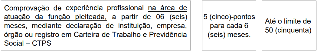 Avaliacao de titulos 1 1 - Processo Seletivo Prefeitura de Sapezal MT