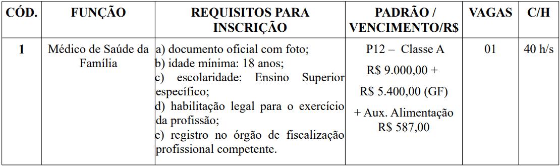 cargos  - Processo Seletivo Prefeitura de Santa Cruz do Sul-RS