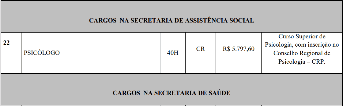 cargos 1 101 - Processo Seletivo Prefeitura de Lucas do Rio Verde - MT: Provas previstas para dia 24/01/21