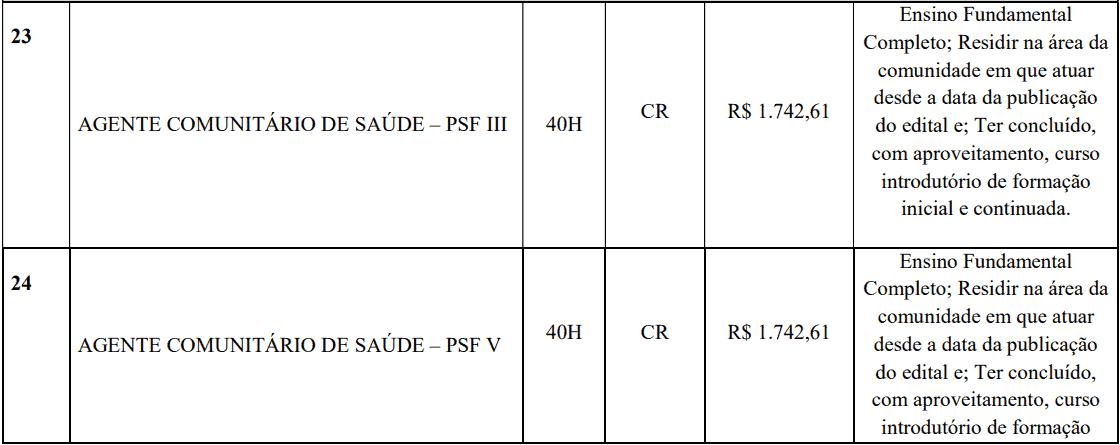 cargos 1 102 - Processo Seletivo Prefeitura de Lucas do Rio Verde - MT: Provas previstas para dia 24/01/21