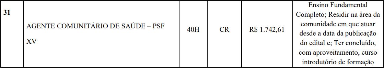 cargos 1 106 - Processo Seletivo Prefeitura de Lucas do Rio Verde - MT: Provas previstas para dia 24/01/21