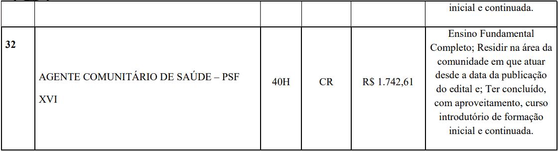 cargos 1 107 - Processo Seletivo Prefeitura de Lucas do Rio Verde - MT: Provas previstas para dia 24/01/21