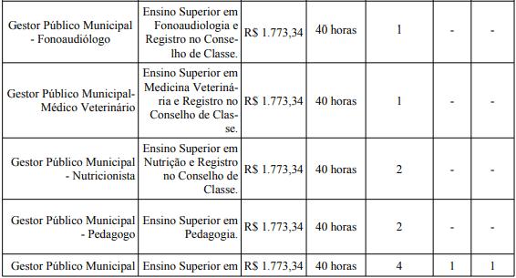 cargos 1 114 - Processo Seletivo Prefeitura de Bom Despacho - MG: Provas dia 24 de janeiro de 2021