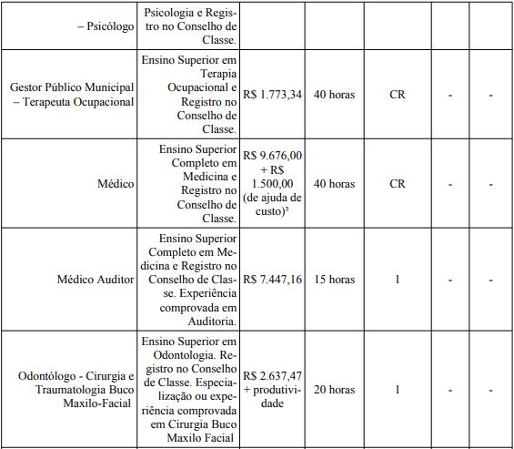 cargos 1 116 - Processo Seletivo Prefeitura de Bom Despacho - MG: Provas dia 24 de janeiro de 2021