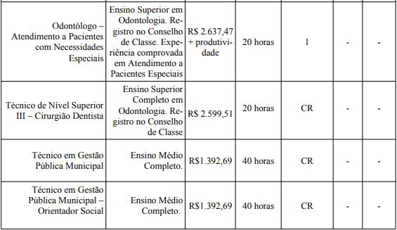 cargos 1 117 - Processo Seletivo Prefeitura de Bom Despacho - MG: Provas dia 24 de janeiro de 2021