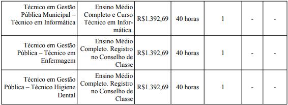 cargos 1 118 - Processo Seletivo Prefeitura de Bom Despacho - MG: Provas dia 24 de janeiro de 2021