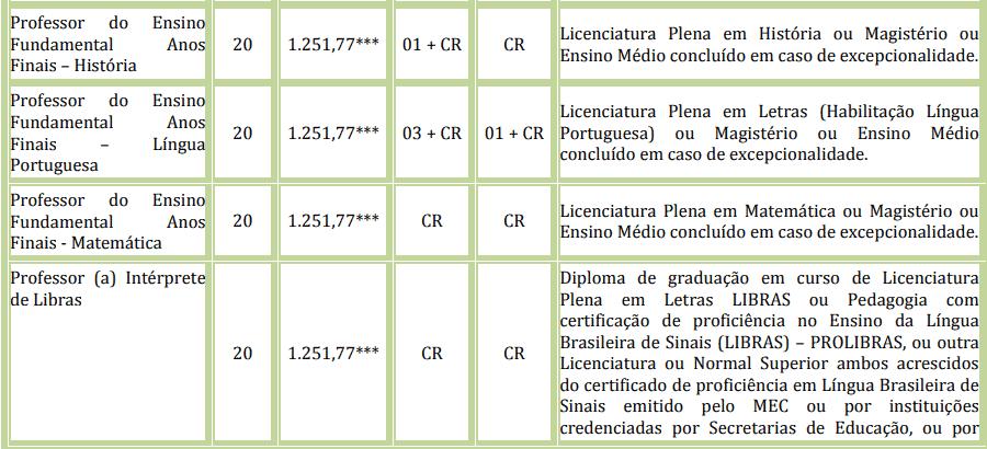 cargos 1 12 - Processo Seletivo da Prefeitura de Pontes e Lacerda - MT: Provas dia 10/01/21