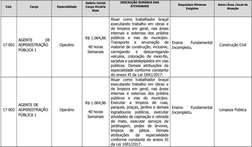 cargos 1 137 - Processo Seletivo Prefeitura de Vazante-MG