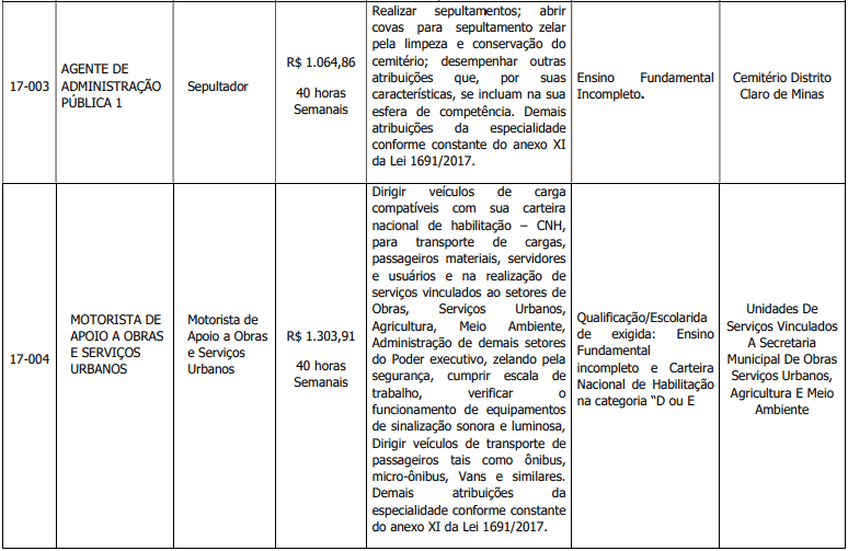 cargos 1 138 - Processo Seletivo Prefeitura de Vazante-MG