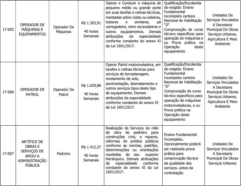 cargos 1 139 - Processo Seletivo Prefeitura de Vazante-MG