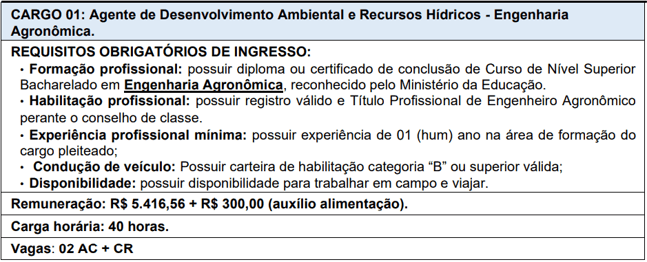 cargos 1 148 - Processo Seletivo AGERH - ES