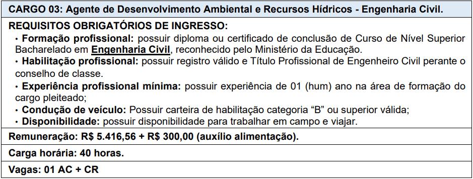 cargos 1 150 - Processo Seletivo AGERH - ES