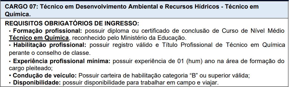 cargos 1 155 - Processo Seletivo AGERH - ES
