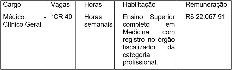 cargos 1 159 - Processo Seletivo Prefeitura de Romelândia - SC