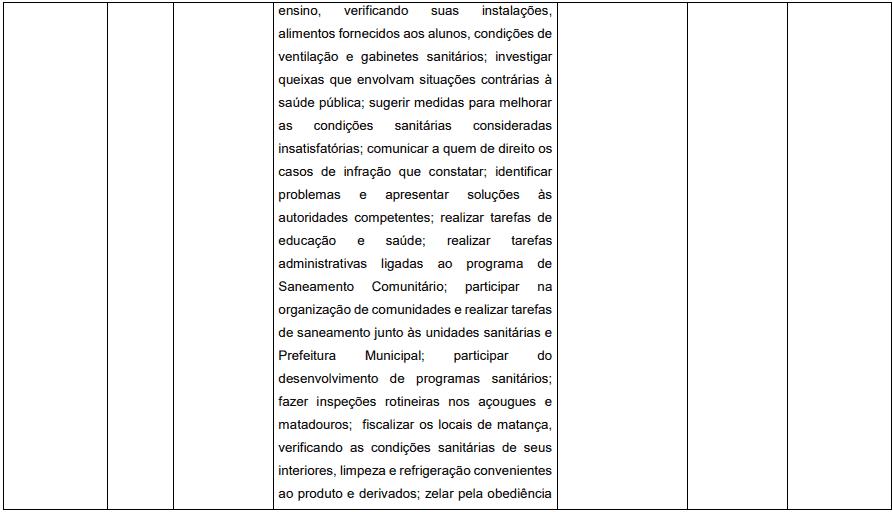 cargos 1 16 - Concurso Prefeitura de Pedrinópolis - MG: Inscrições abertas
