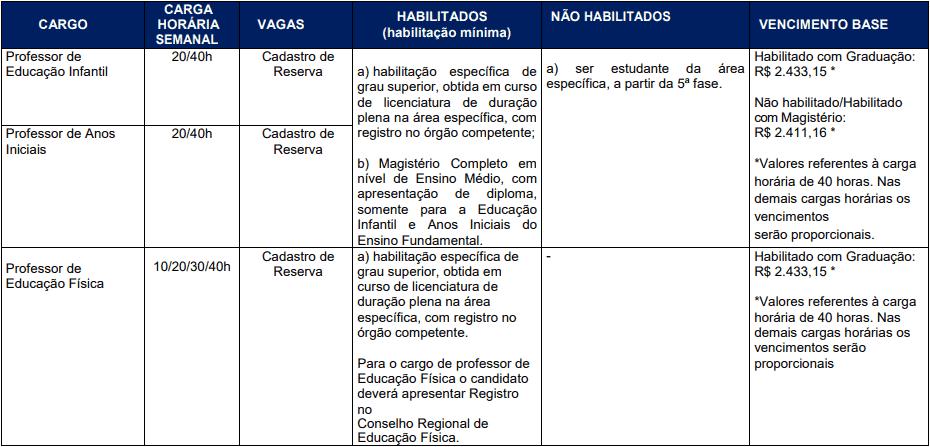 cargos 1 160 - Processo Seletivo Prefeitura de Herval d'Oeste - SC
