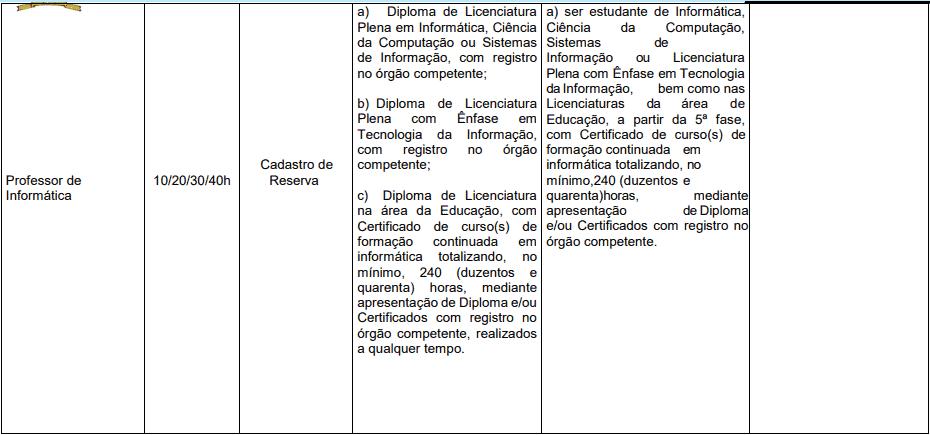 cargos 1 162 - Processo Seletivo Prefeitura de Herval d'Oeste - SC