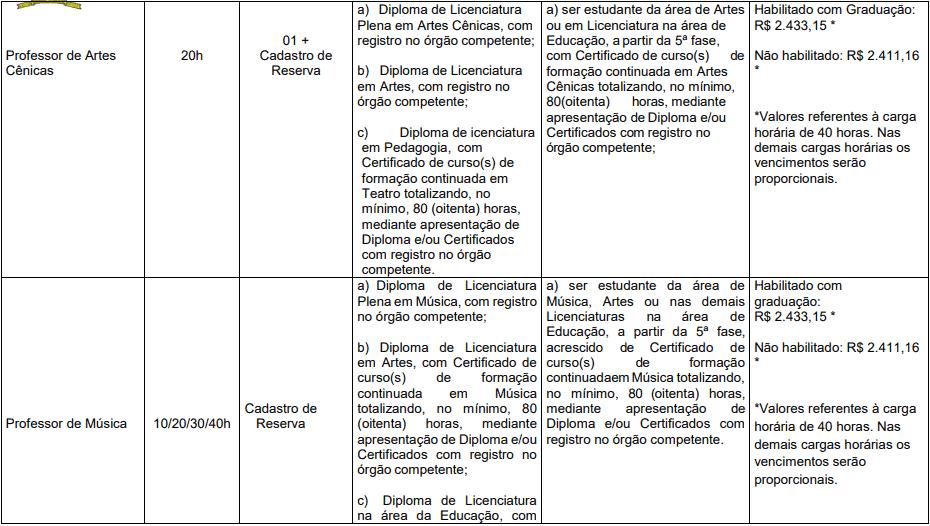 cargos 1 163 - Processo Seletivo Prefeitura de Herval d'Oeste - SC
