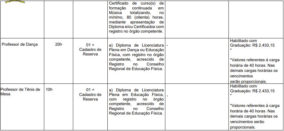 cargos 1 164 - Processo Seletivo Prefeitura de Herval d'Oeste - SC