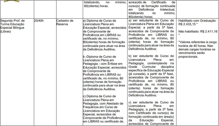 cargos 1 167 - Processo Seletivo Prefeitura de Herval d'Oeste - SC