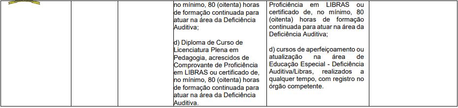 cargos 1 168 - Processo Seletivo Prefeitura de Herval d'Oeste - SC