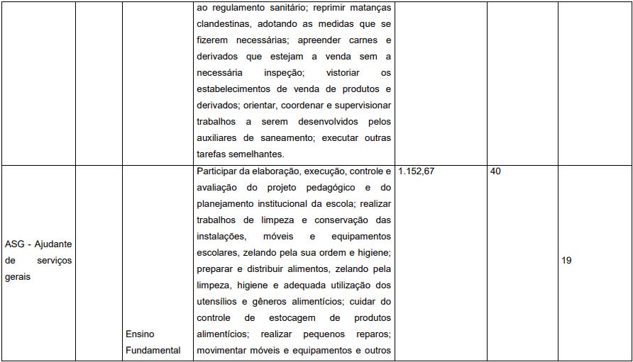 cargos 1 17 - Concurso Prefeitura de Pedrinópolis - MG: Inscrições abertas