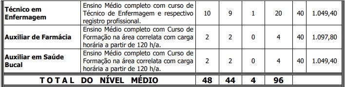 cargos 1 171 - Concurso Prefeitura de Frecheirinha - CE: Provas dia 31/01/21