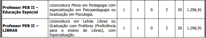 cargos 1 173 - Concurso Prefeitura de Frecheirinha - CE: Provas dia 31/01/21
