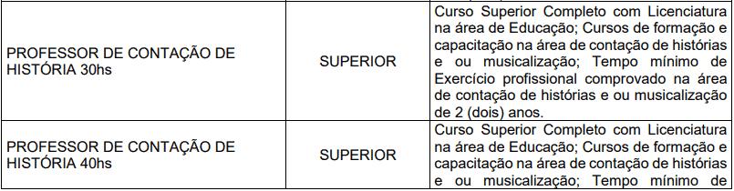 cargos 1 178 - Processo Seletivo Prefeitura de Garopaba-SC (166 vagas): Provas dia 10/01/21