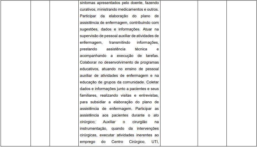 cargos 1 19 - Concurso Prefeitura de Pedrinópolis - MG: Inscrições abertas