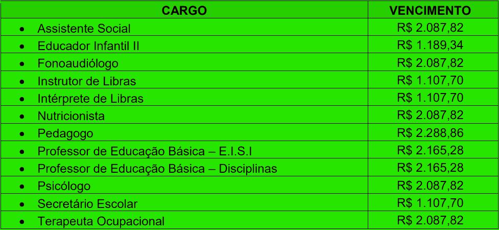 cargos 1 197 - Processo seletivo Prefeitura de Ribeirão das Neves MG: Inscrições encerradas
