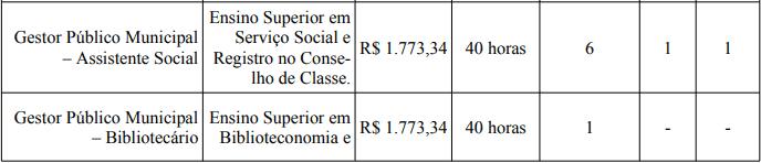 cargos 1 2 - Processo Seletivo Prefeitura de Bom Despacho-MG: Provas dia 24/01/21