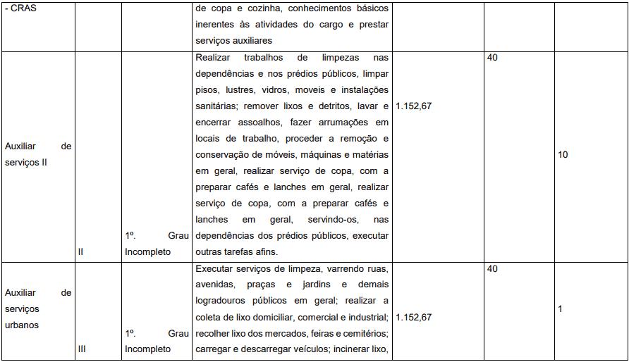 cargos 1 21 - Concurso Prefeitura de Pedrinópolis - MG: Inscrições abertas