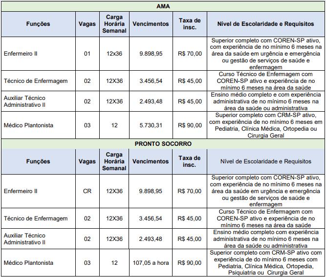 cargos 1 210 - Processo Seletivo ASF (SP) 03 editais publicados: Provas dias 16 e 17 de janeiro de 2021