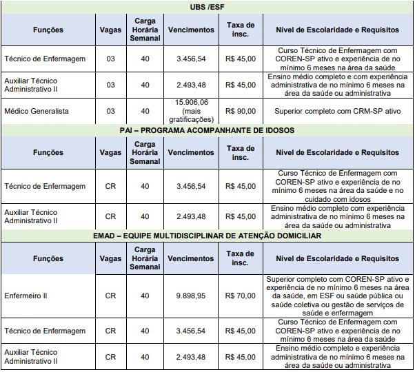 cargos 1 211 - Processo Seletivo ASF (SP) 03 editais publicados: Provas dias 16 e 17 de janeiro de 2021