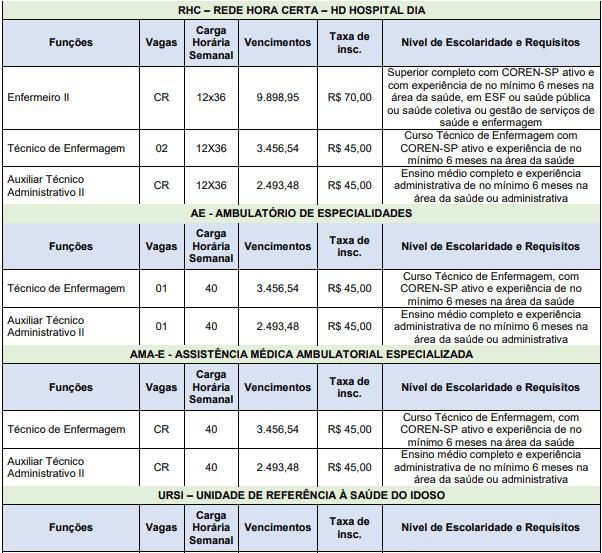 cargos 1 213 - Processo Seletivo ASF (SP) 03 editais publicados: Provas dias 16 e 17 de janeiro de 2021