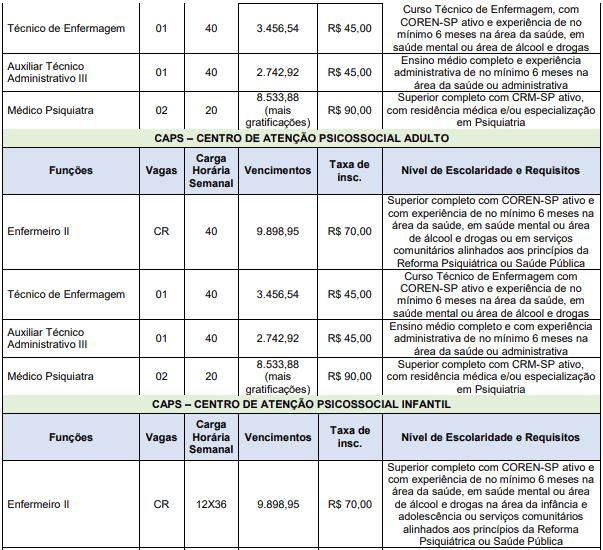 cargos 1 216 - Processo Seletivo ASF (SP) 03 editais publicados: Provas dias 16 e 17 de janeiro de 2021