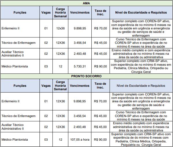 cargos 1 218 - Processo Seletivo ASF (SP) 03 editais publicados: Provas dias 16 e 17 de janeiro de 2021