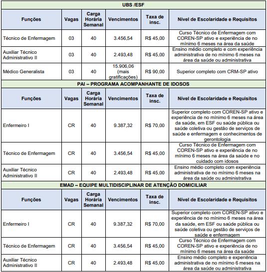cargos 1 219 - Processo Seletivo ASF (SP) 03 editais publicados: Provas dias 16 e 17 de janeiro de 2021