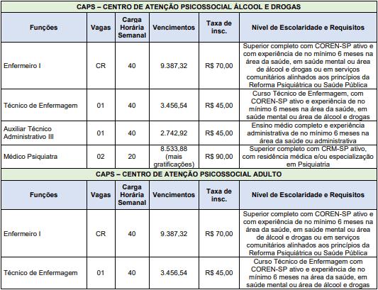 cargos 1 222 - Processo Seletivo ASF (SP) 03 editais publicados: Provas dias 16 e 17 de janeiro de 2021